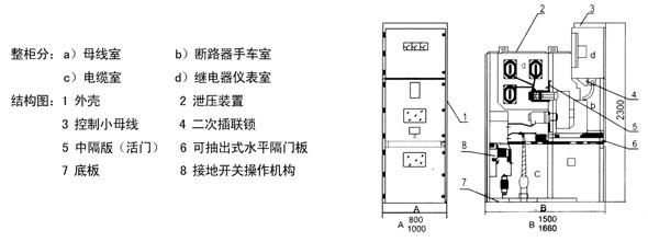 kyn□-12型 金属铠装中置式高压开关柜